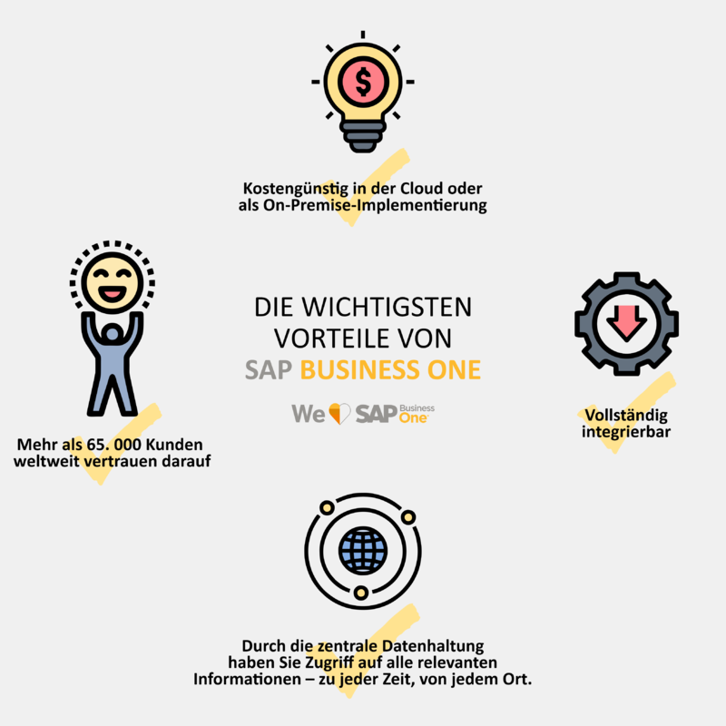 SAP Business One Vorteile Infografik